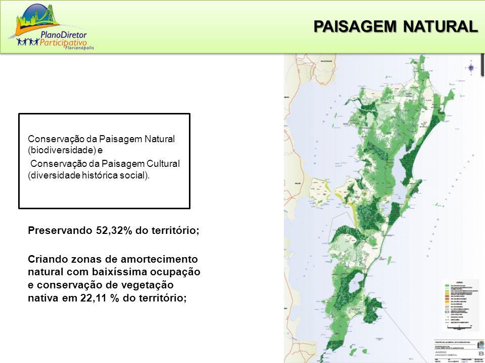 Conservação da Paisagem Natural (biodiversidade) e Conservação da Paisagem Cultural (diversidade histórica social).