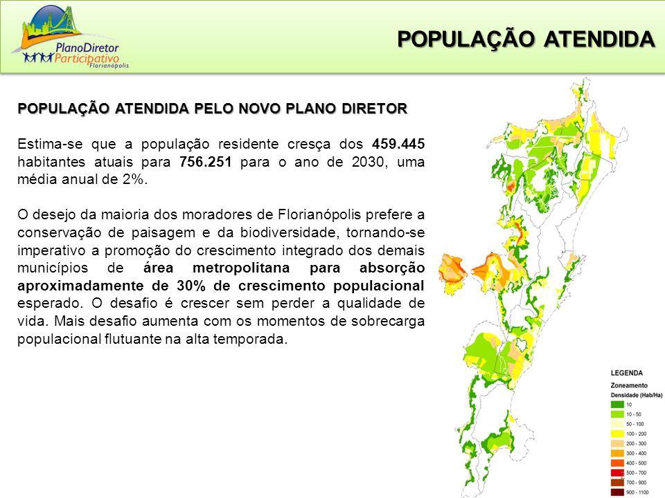 POPULAÇÃO ATENDIDA PELO NOVO PLANO DIRETOR Estima-se que a população residente cresça dos 459.445 habitantes atuais para 756.251 para o ano de 2030, uma média anual de 2%.