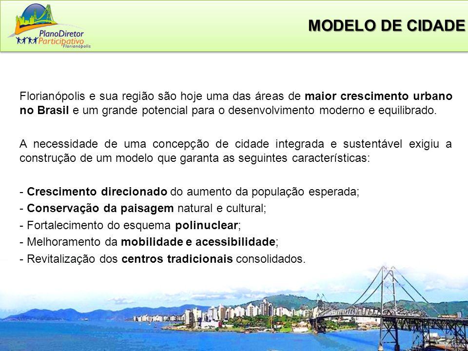 Florianópolis e sua região são hoje uma das áreas de maior crescimento urbano no Brasil e um grande potencial para o desenvolvimento moderno e equilibrado.
