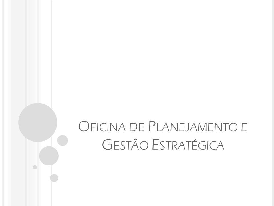 O FICINA DE P LANEJAMENTO E G ESTÃO E STRATÉGICA Mapeamento das facilidades e dificuldades que a entidade poderá encontrar para atingir seus objetivos.