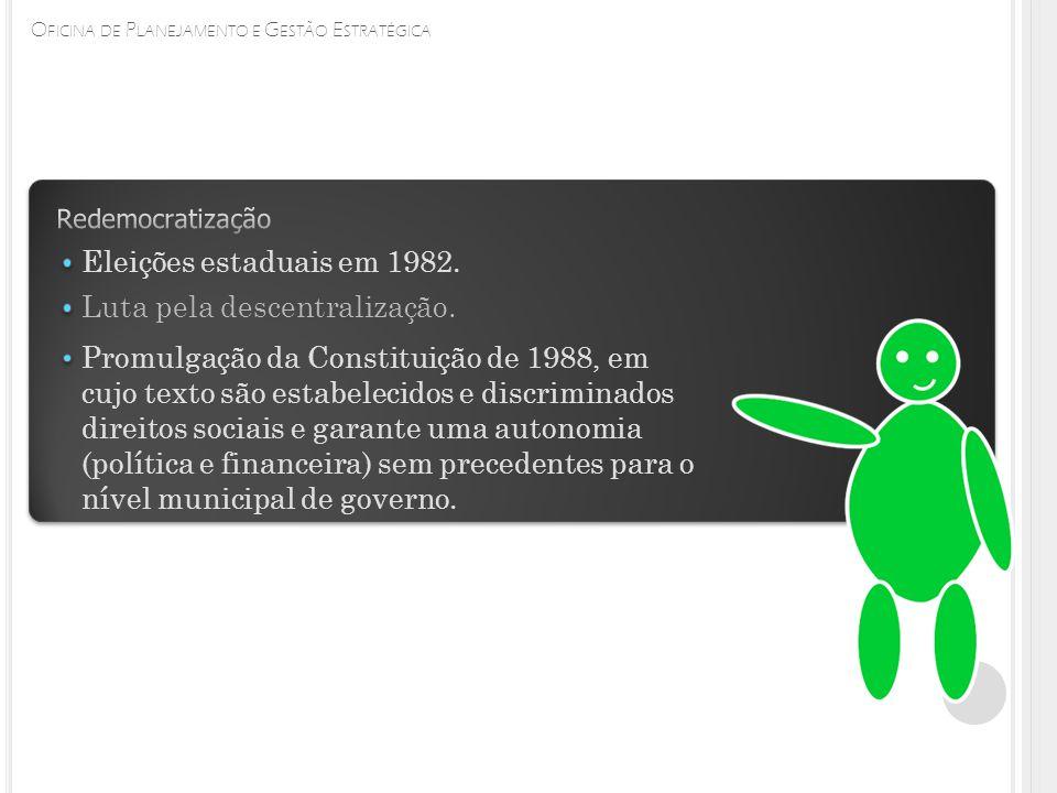 O FICINA DE P LANEJAMENTO E G ESTÃO E STRATÉGICA Eleições estaduais em 1982. Luta pela descentralização. Promulgação da Constituição de 1988, em cujo