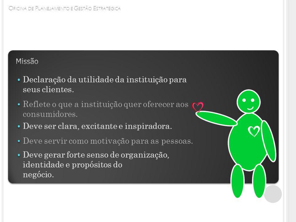 O FICINA DE P LANEJAMENTO E G ESTÃO E STRATÉGICA Declaração da utilidade da instituição para seus clientes.