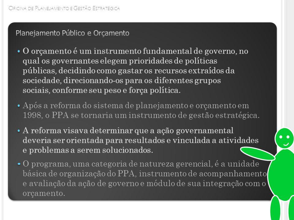 O FICINA DE P LANEJAMENTO E G ESTÃO E STRATÉGICA O orçamento é um instrumento fundamental de governo, no qual os governantes elegem prioridades de pol
