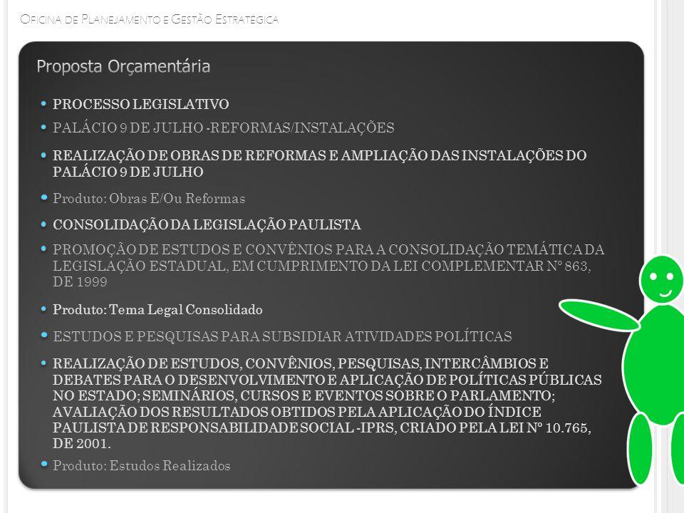 PROCESSO LEGISLATIVO PALÁCIO 9 DE JULHO -REFORMAS/INSTALAÇÕES REALIZAÇÃO DE OBRAS DE REFORMAS E AMPLIAÇÃO DAS INSTALAÇÕES DO PALÁCIO 9 DE JULHO Produto: Obras E/Ou Reformas CONSOLIDAÇÃO DA LEGISLAÇÃO PAULISTA PROMOÇÃO DE ESTUDOS E CONVÊNIOS PARA A CONSOLIDAÇÃO TEMÁTICA DA LEGISLAÇÃO ESTADUAL, EM CUMPRIMENTO DA LEI COMPLEMENTAR Nº 863, DE 1999 Produto: Tema Legal Consolidado ESTUDOS E PESQUISAS PARA SUBSIDIAR ATIVIDADES POLÍTICAS REALIZAÇÃO DE ESTUDOS, CONVÊNIOS, PESQUISAS, INTERCÂMBIOS E DEBATES PARA O DESENVOLVIMENTO E APLICAÇÃO DE POLÍTICAS PÚBLICAS NO ESTADO; SEMINÁRIOS, CURSOS E EVENTOS SOBRE O PARLAMENTO; AVALIAÇÃO DOS RESULTADOS OBTIDOS PELA APLICAÇÃO DO ÍNDICE PAULISTA DE RESPONSABILIDADE SOCIAL -IPRS, CRIADO PELA LEI Nº 10.765, DE 2001.