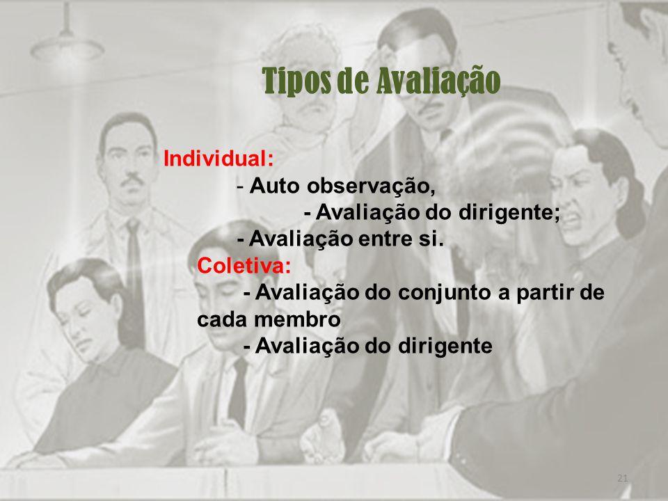 21 Tipos de Avaliação Individual: - Auto observação, - Avaliação do dirigente; - Avaliação entre si.