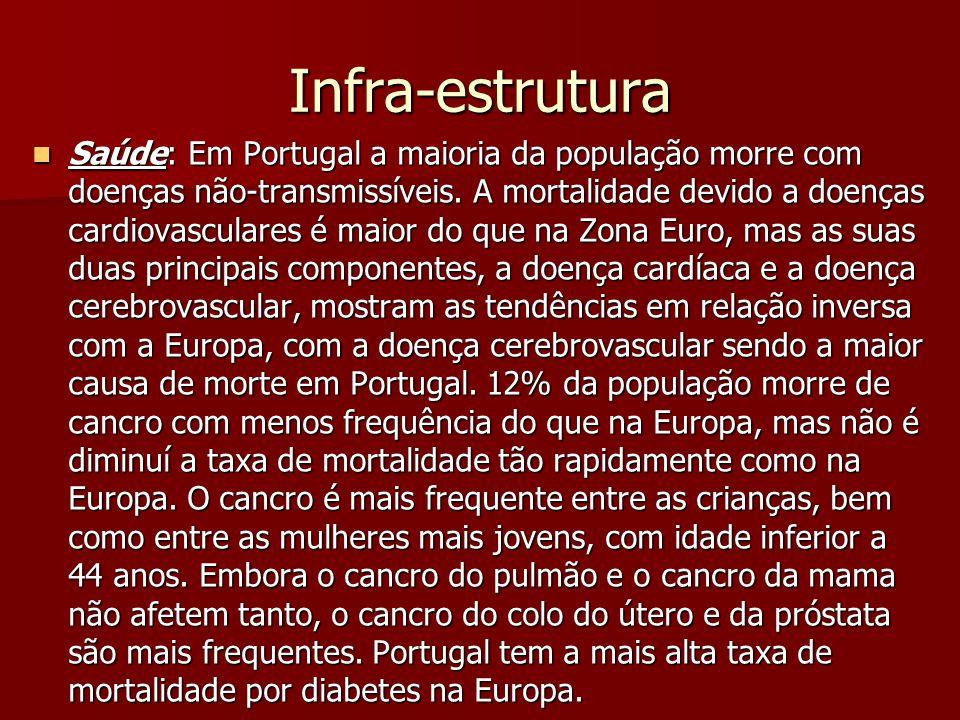 Infra-estrutura Saúde: Em Portugal a maioria da população morre com doenças não-transmissíveis. A mortalidade devido a doenças cardiovasculares é maio
