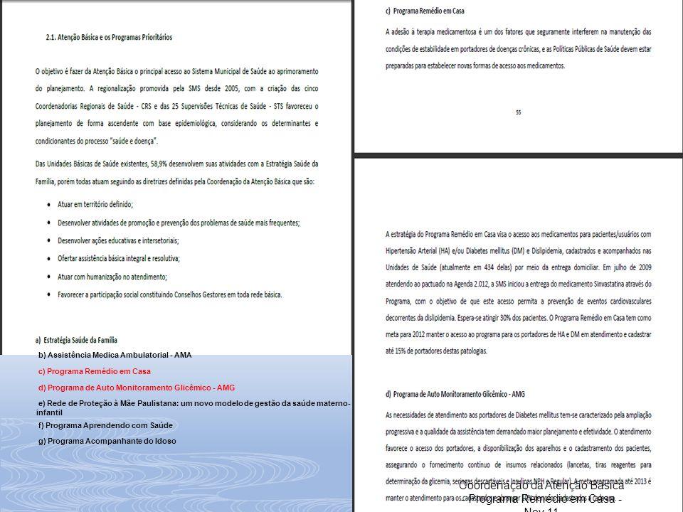 b) Assistência Medica Ambulatorial - AMA c) Programa Remédio em Casa d) Programa de Auto Monitoramento Glicêmico - AMG e) Rede de Proteção à Mãe Pauli
