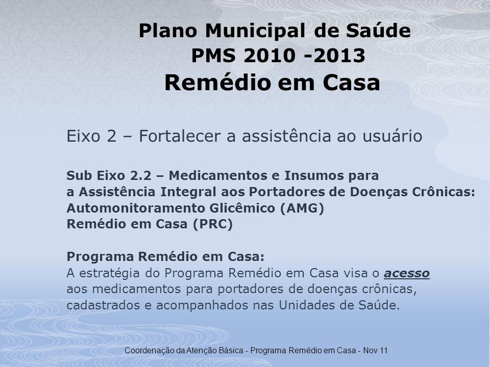 Plano Municipal de Saúde PMS 2010 -2013 Remédio em Casa Eixo 2 – Fortalecer a assistência ao usuário Sub Eixo 2.2 – Medicamentos e Insumos para a Assi