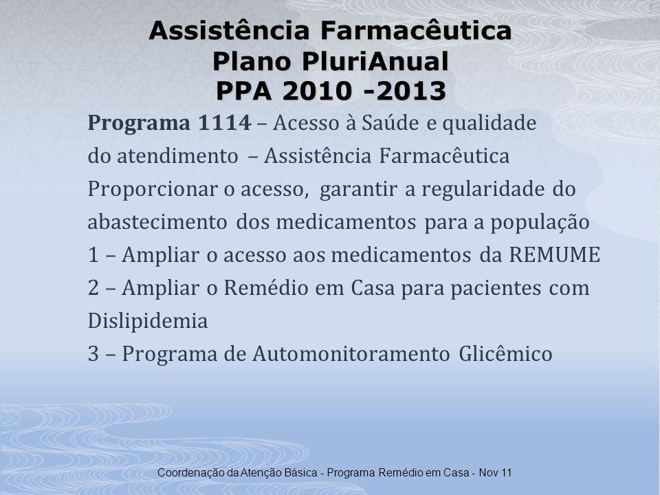 Assistência Farmacêutica Plano PluriAnual PPA 2010 -2013 Programa 1114 – Acesso à Saúde e qualidade do atendimento – Assistência Farmacêutica Proporci