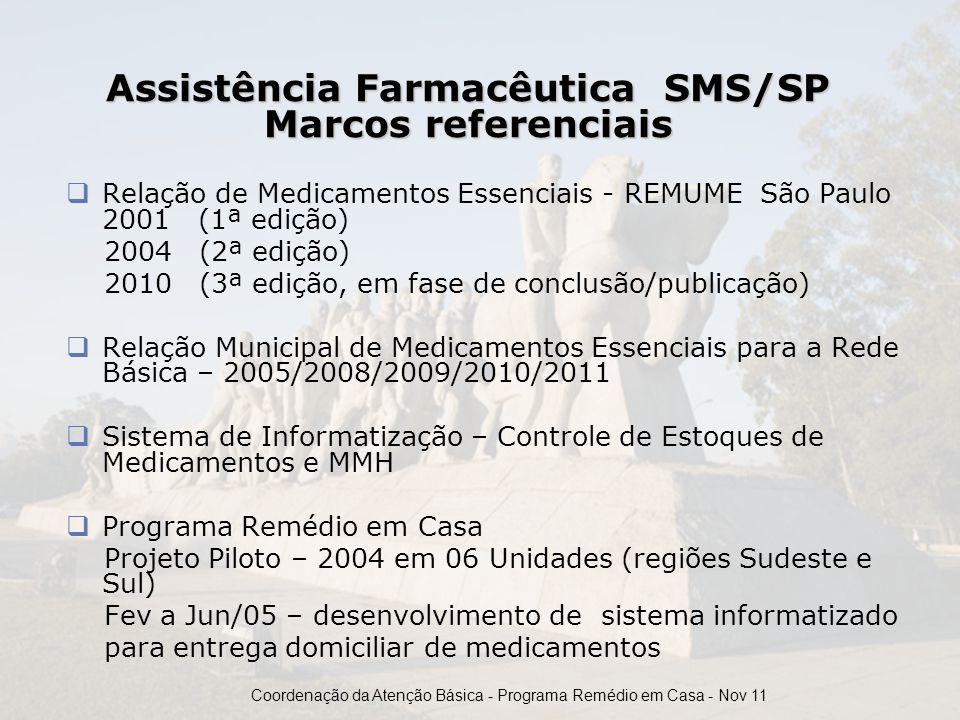 Assistência Farmacêutica SMS/SP Marcos referenciais Relação de Medicamentos Essenciais - REMUME São Paulo 2001 (1ª edição) 2004 (2ª edição) 2010 (3ª e