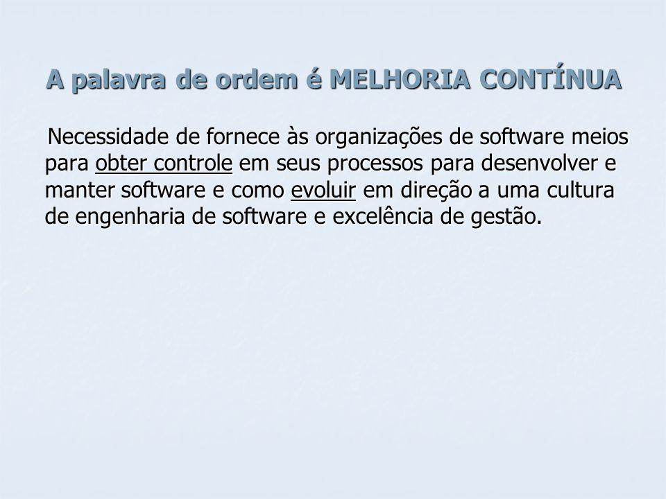 A palavra de ordem é MELHORIA CONTÍNUA Necessidade de fornece às organizações de software meios para obter controle em seus processos para desenvolver