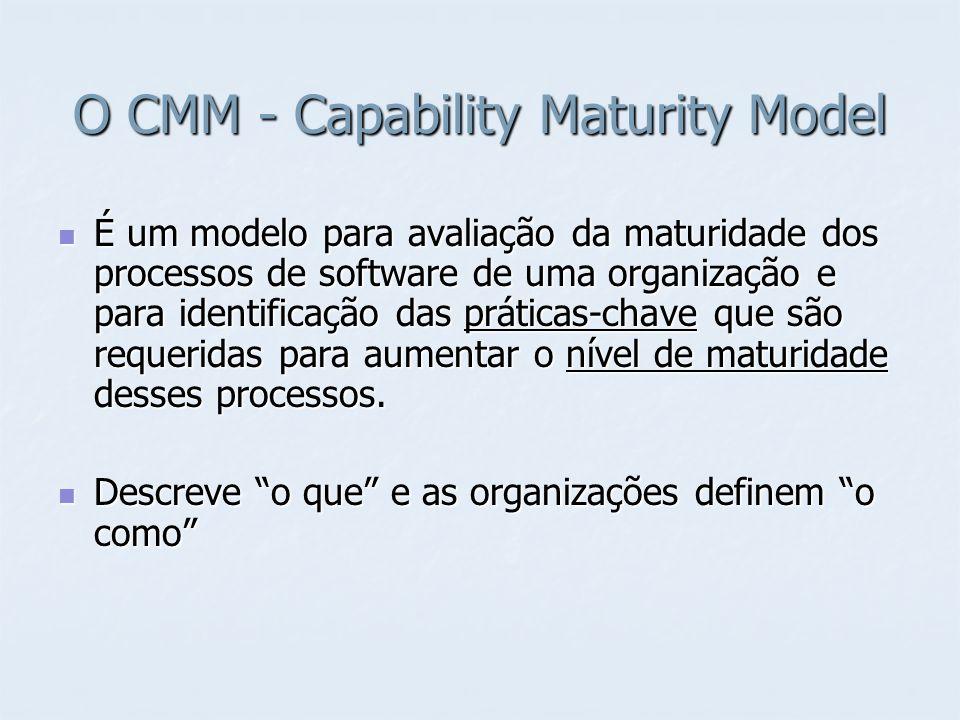 O CMM - Capability Maturity Model É um modelo para avaliação da maturidade dos processos de software de uma organização e para identificação das práti