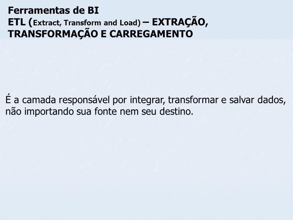 Ferramentas de BI ETL ( Extract, Transform and Load) – EXTRAÇÃO, TRANSFORMAÇÃO E CARREGAMENTO É a camada responsável por integrar, transformar e salva