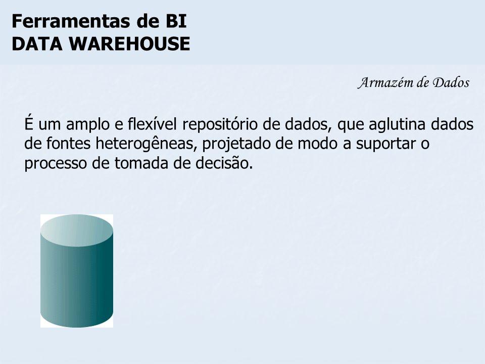 Ferramentas de BI DATA WAREHOUSE Armazém de Dados É um amplo e flexível repositório de dados, que aglutina dados de fontes heterogêneas, projetado de