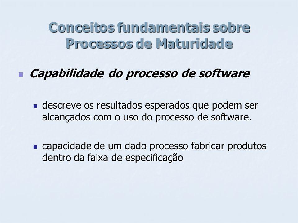 Conceitos fundamentais sobre Processos de Maturidade Capabilidade do processo de software Capabilidade do processo de software descreve os resultados