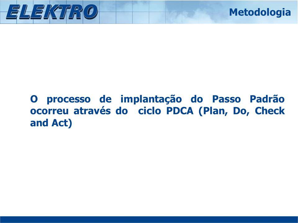O processo de implantação do Passo Padrão ocorreu através do ciclo PDCA (Plan, Do, Check and Act) Metodologia