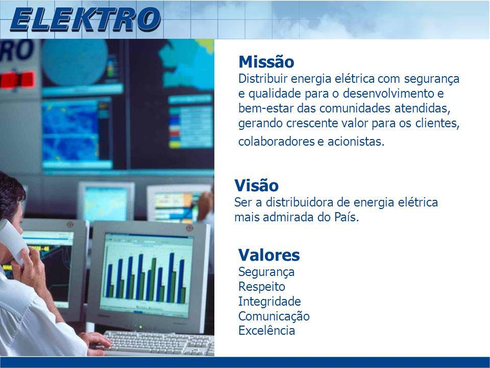 CANAL DE SUGESTÃO Processo que permite introdução de melhorias em qualquer tarefa já homologada.
