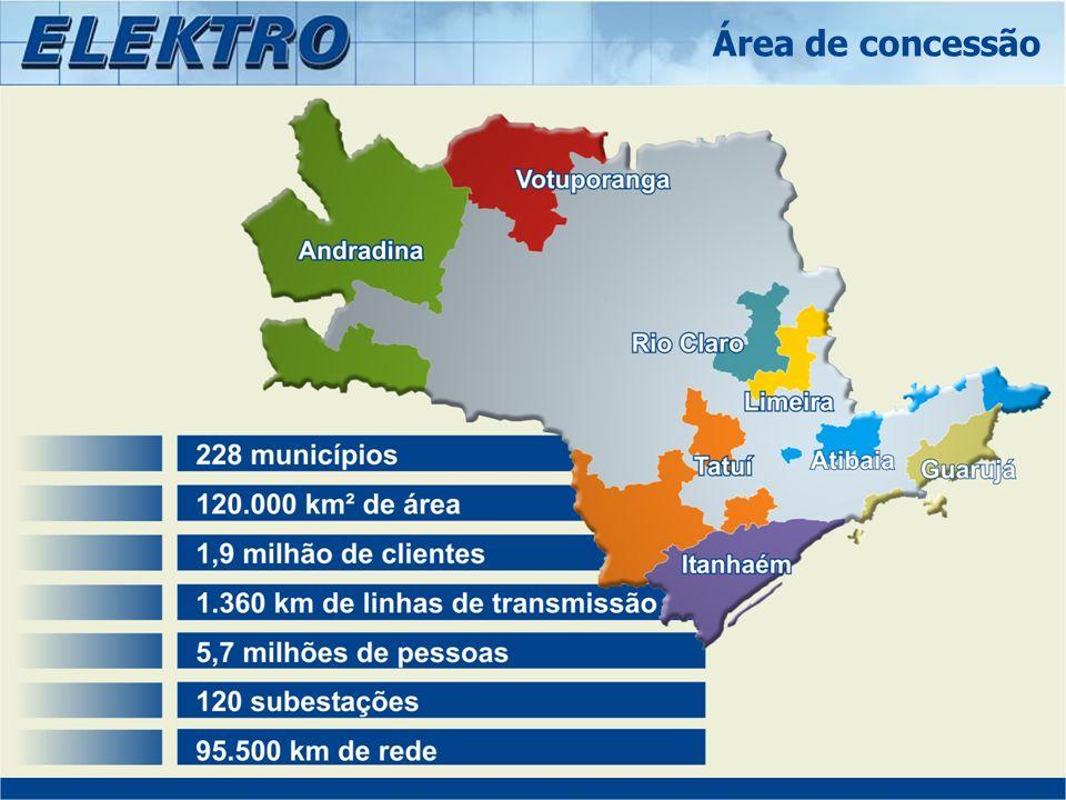 O Passo Padrão Elektro teve início em 1991 e sua origem deu-se através de uma iniciativa conjunta da Diretoria de Operações, da Diretoria de Recursos Humanos (áreas de Treinamento e Segurança no Trabalho), com a participação das Regionais de Distribuição.