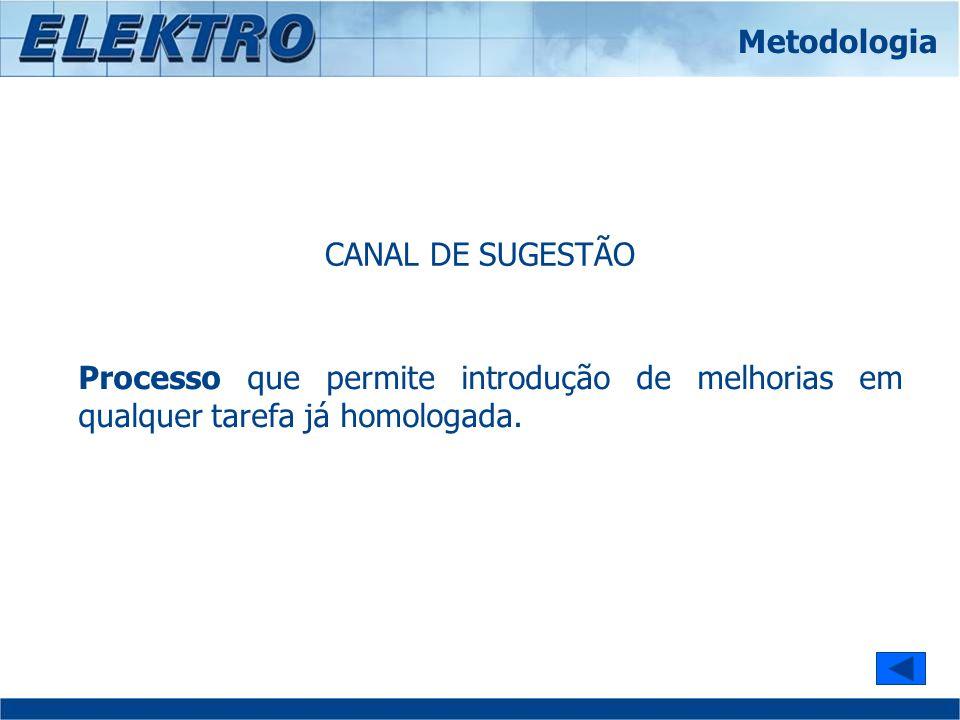 CANAL DE SUGESTÃO Processo que permite introdução de melhorias em qualquer tarefa já homologada. Metodologia