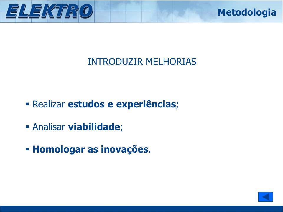 INTRODUZIR MELHORIAS Realizar estudos e experiências; Analisar viabilidade; Homologar as inovações. Metodologia