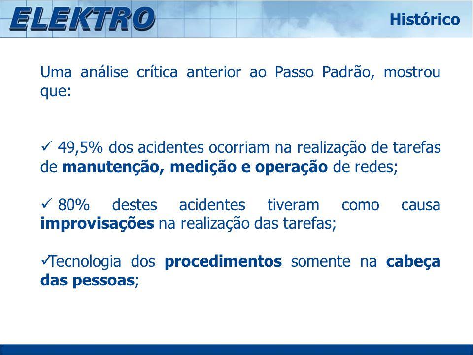 Uma análise crítica anterior ao Passo Padrão, mostrou que: 49,5% dos acidentes ocorriam na realização de tarefas de manutenção, medição e operação de