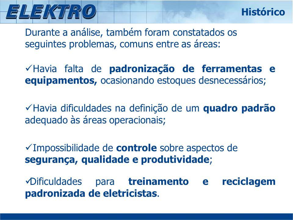 PADRONIZAÇÃO Foram identificadas 295 tarefas relativas às atividades de medição, operação e manutenção de redes.
