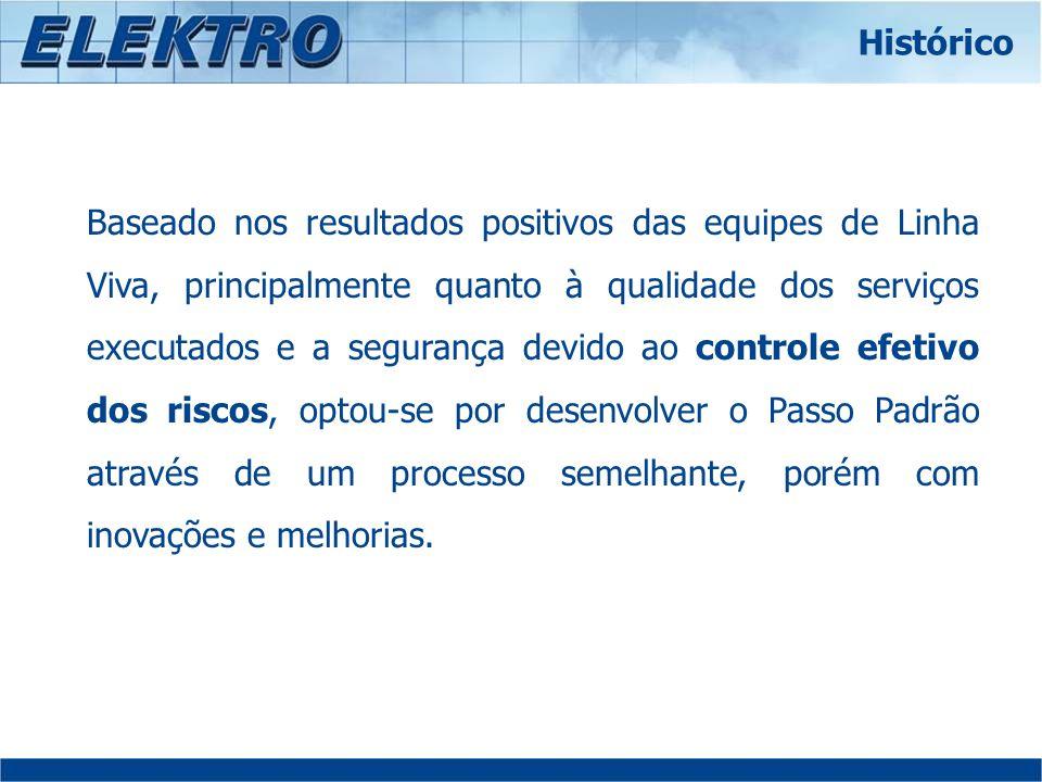 Baseado nos resultados positivos das equipes de Linha Viva, principalmente quanto à qualidade dos serviços executados e a segurança devido ao controle