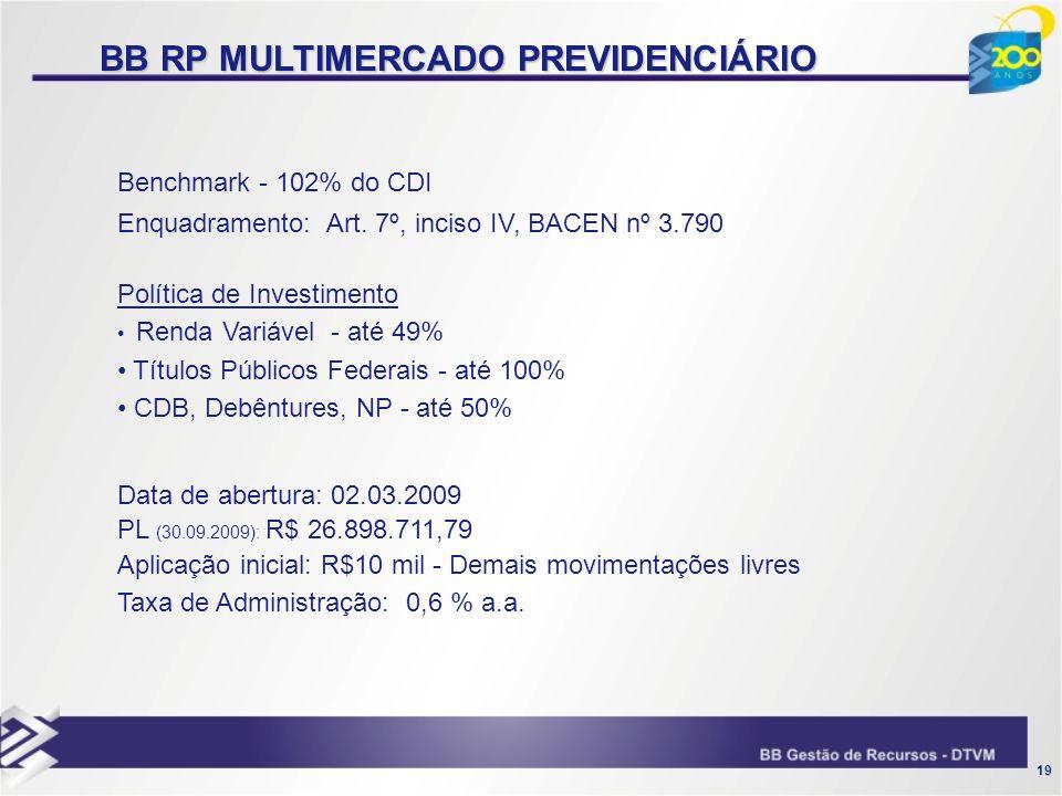 19 Benchmark - 102% do CDI Enquadramento: Art. 7º, inciso IV, BACEN nº 3.790 Política de Investimento Renda Variável - até 49% Títulos Públicos Federa