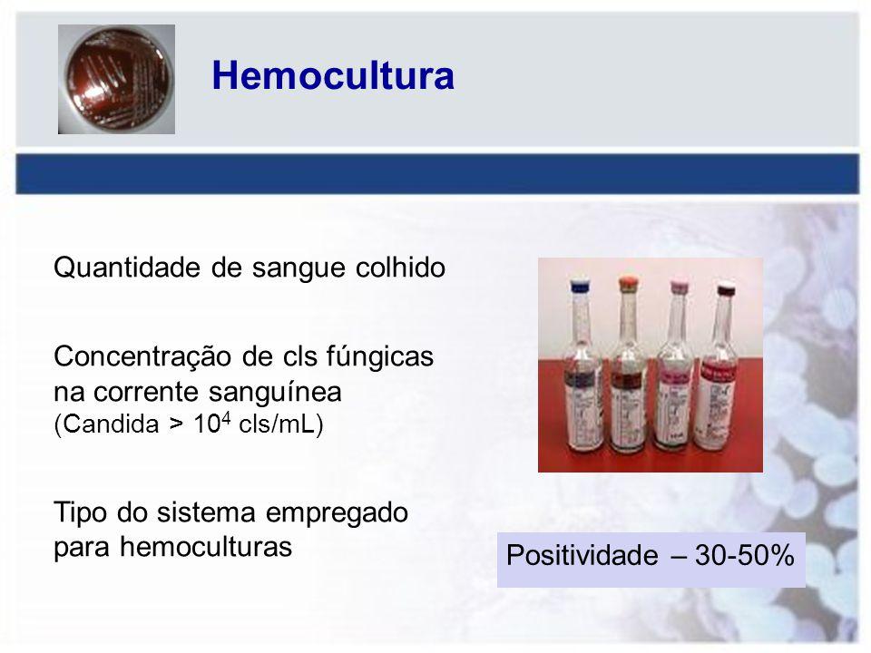 Hemocultura Quantidade de sangue colhido Concentração de cls fúngicas na corrente sanguínea (Candida > 10 4 cls/mL) Tipo do sistema empregado para hem