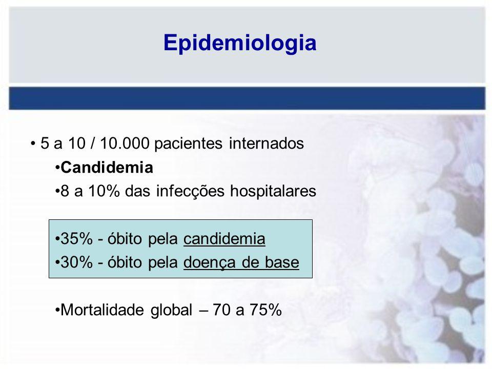 Epidemiologia 5 a 10 / 10.000 pacientes internados Candidemia 8 a 10% das infecções hospitalares 35% - óbito pela candidemia 30% - óbito pela doença d