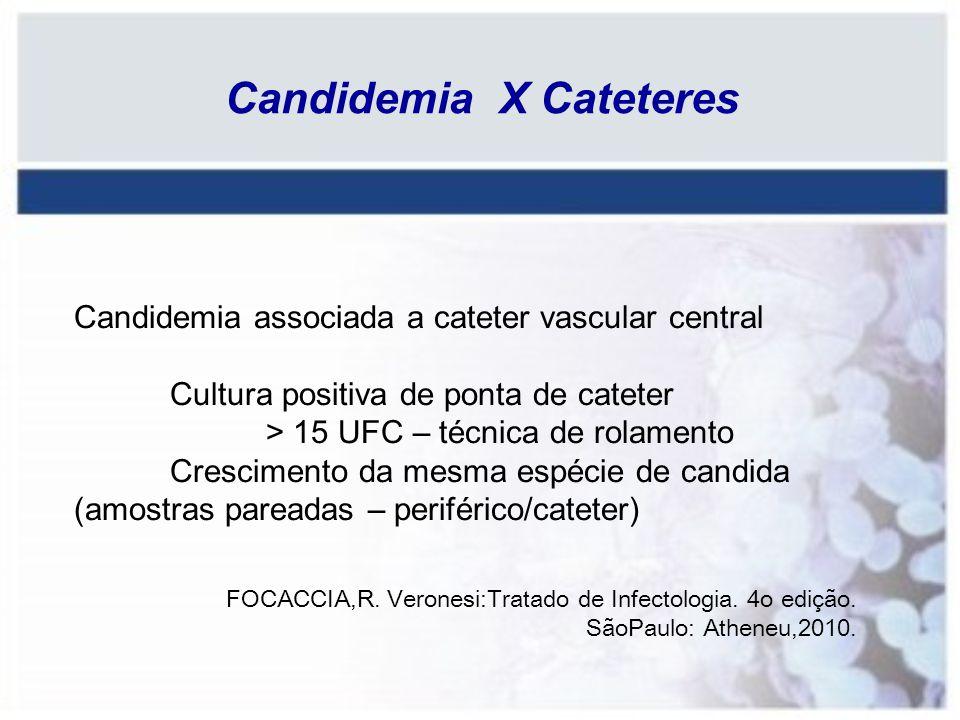 Candidemia X Cateteres Candidemia associada a cateter vascular central Cultura positiva de ponta de cateter > 15 UFC – técnica de rolamento Cresciment