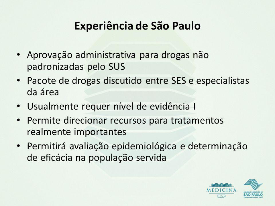 Experiência de São Paulo Aprovação administrativa para drogas não padronizadas pelo SUS Pacote de drogas discutido entre SES e especialistas da área U