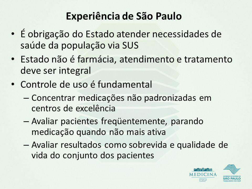 Experiência de São Paulo É obrigação do Estado atender necessidades de saúde da população via SUS Estado não é farmácia, atendimento e tratamento deve