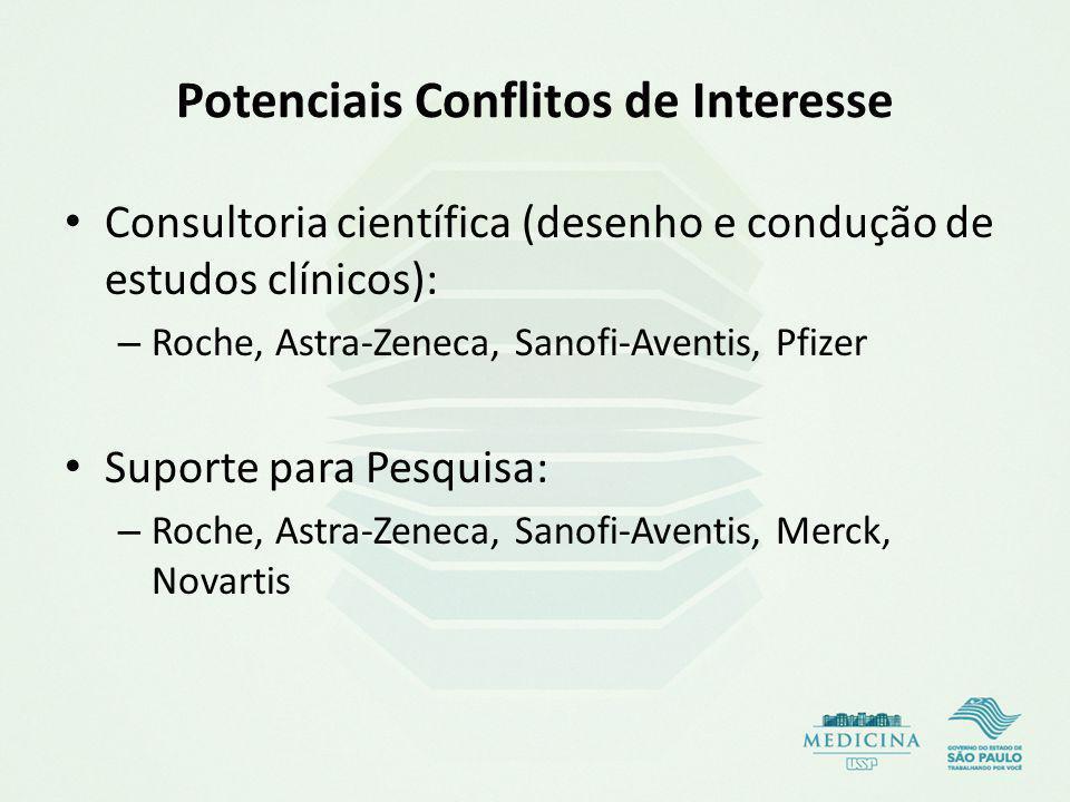 Potenciais Conflitos de Interesse Consultoria científica (desenho e condução de estudos clínicos): – Roche, Astra-Zeneca, Sanofi-Aventis, Pfizer Supor
