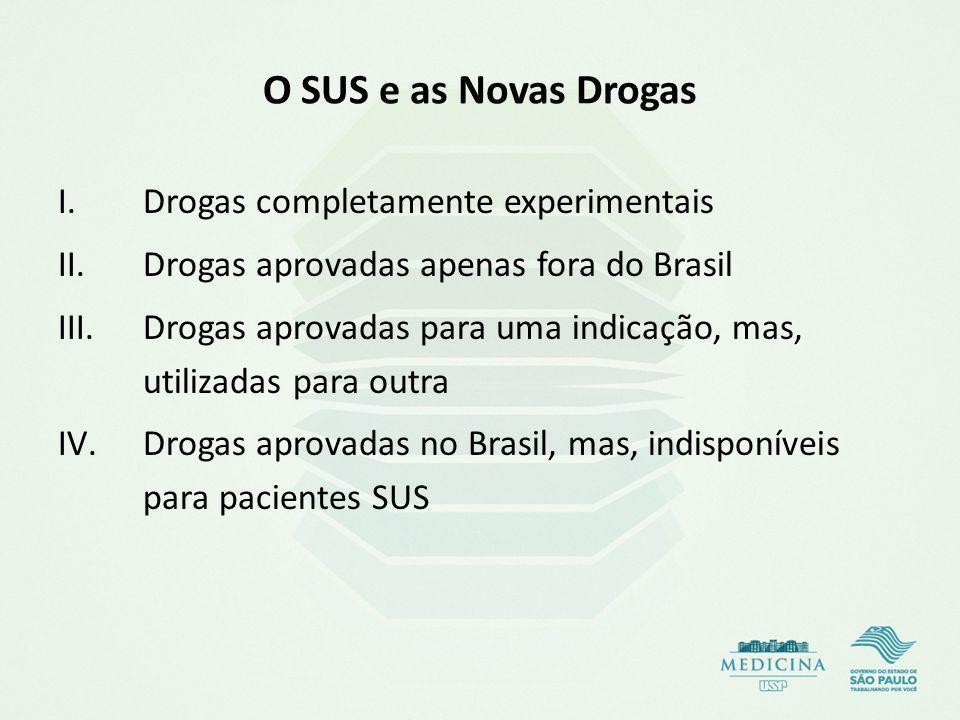 O SUS e as Novas Drogas I.Drogas completamente experimentais II.Drogas aprovadas apenas fora do Brasil III.Drogas aprovadas para uma indicação, mas, utilizadas para outra IV.Drogas aprovadas no Brasil, mas, indisponíveis para pacientes SUS