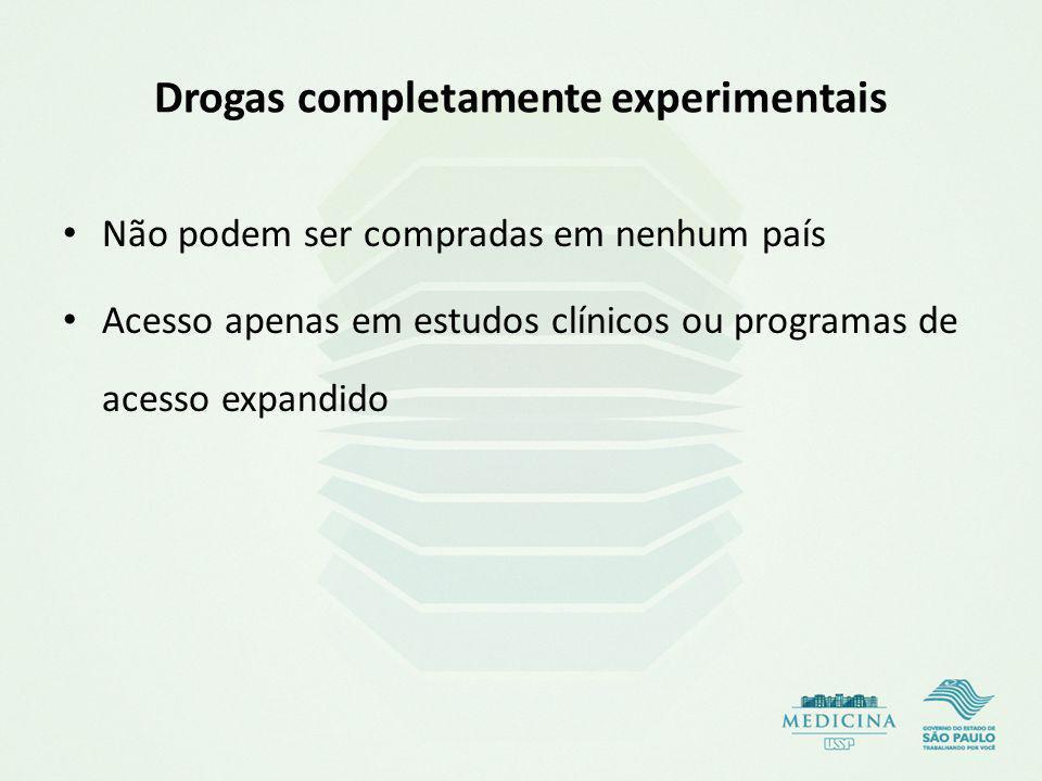 Drogas completamente experimentais Não podem ser compradas em nenhum país Acesso apenas em estudos clínicos ou programas de acesso expandido