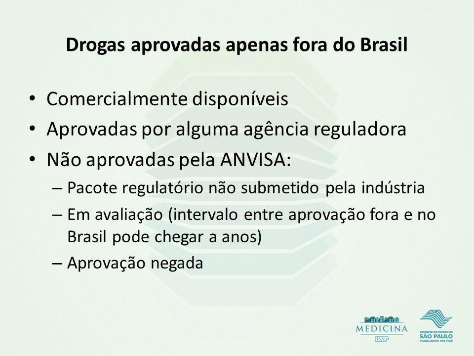 Drogas aprovadas apenas fora do Brasil Comercialmente disponíveis Aprovadas por alguma agência reguladora Não aprovadas pela ANVISA: – Pacote regulató