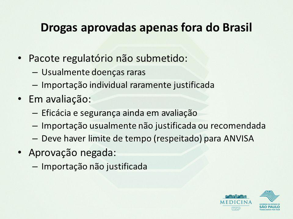 Drogas aprovadas apenas fora do Brasil Pacote regulatório não submetido: – Usualmente doenças raras – Importação individual raramente justificada Em a
