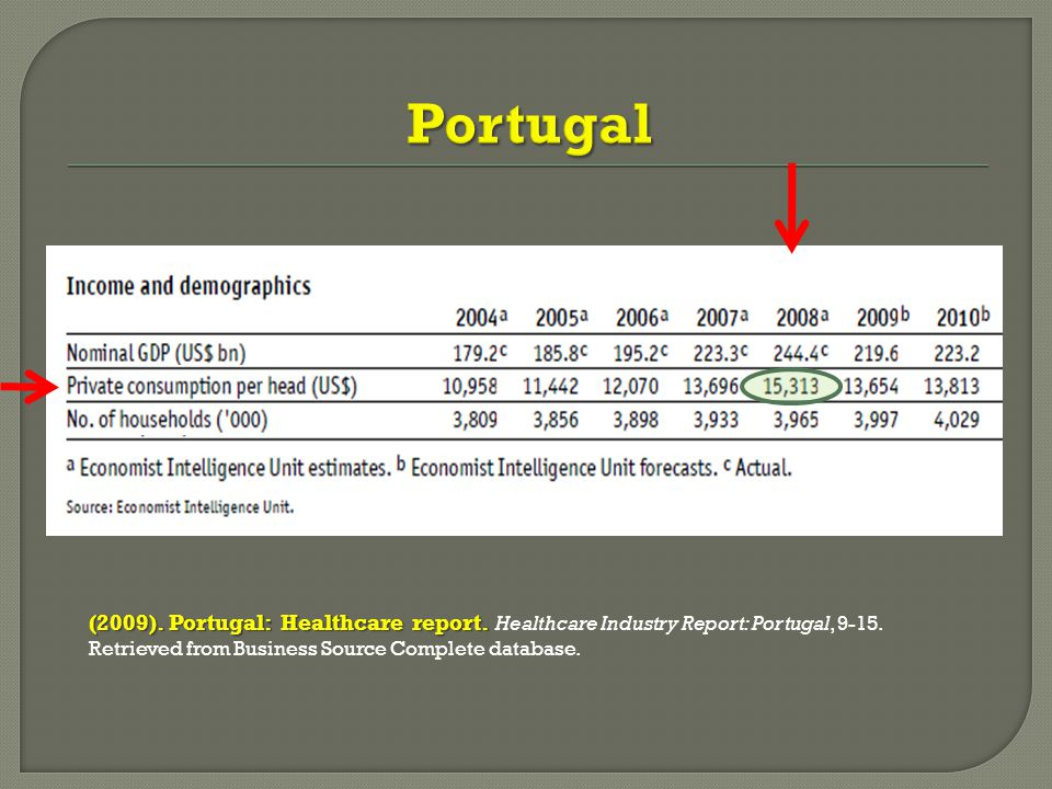 (2009). Portugal: Healthcare report. (2009). Portugal: Healthcare report.