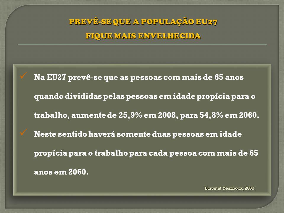 Eurostat Yearbook, 2009 POPULAÇÃO EU27 POR FAIXA ETÁRIA