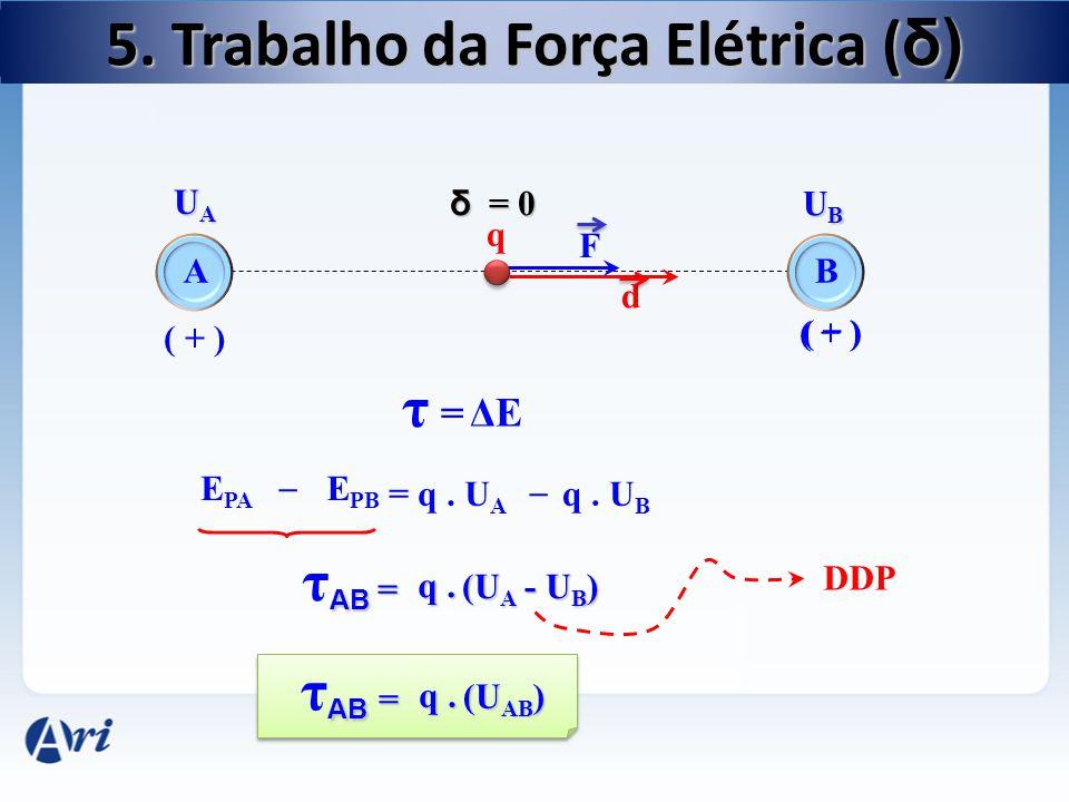 5. Trabalho da Força Elétrica ( δ) AB UAUAUAUA UBUBUBUB ( + ) q δ = 0 _ ( ) F d E PA = q. U A E PB q. U B – – AB τ AB = q. (U A - U B ) DDP AB τ AB =