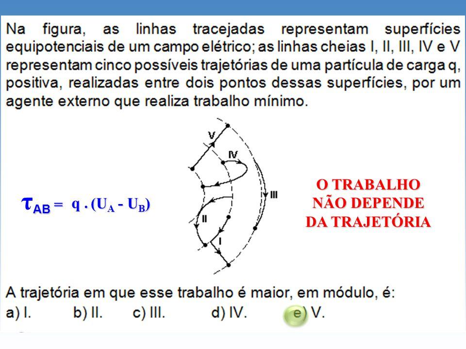 O TRABALHO NÃO DEPENDE DA TRAJETÓRIA AB τ AB = q. (U A - U B )
