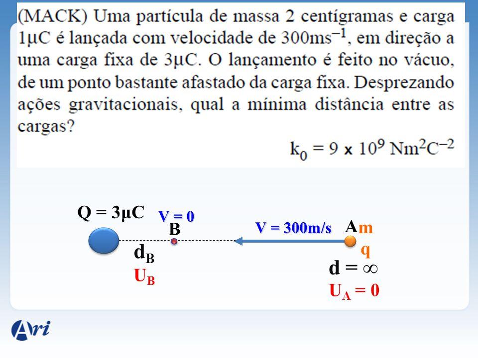 Q = 3μC q d = V = 300m/s U A = 0 UBUB m A B dBdB V = 0