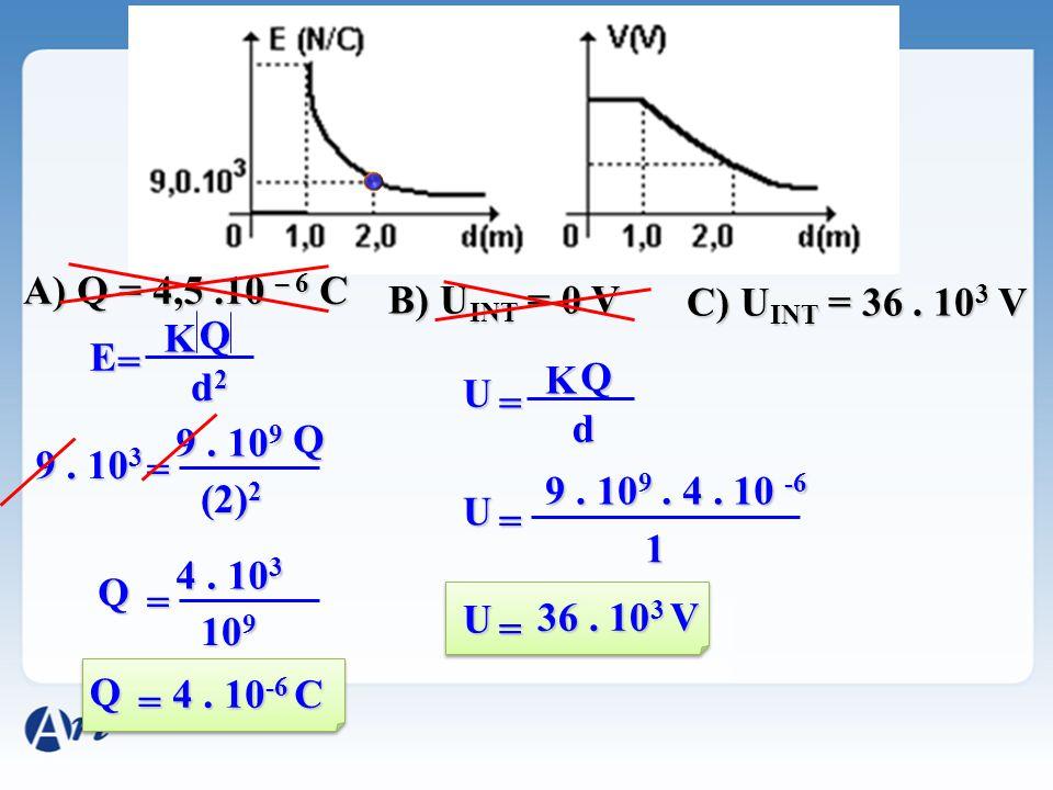 E K Q d2d2d2d2 = 9. 10 3 9. 10 9 Q (2) 2 = Q 4. 10 3 10 9 = Q 4. 10 -6 C = A) Q = 4,5.10 – 6 C B) U INT = 0 V U K Q d = U 9. 10 9. 4. 10 -6 1 = U 36.