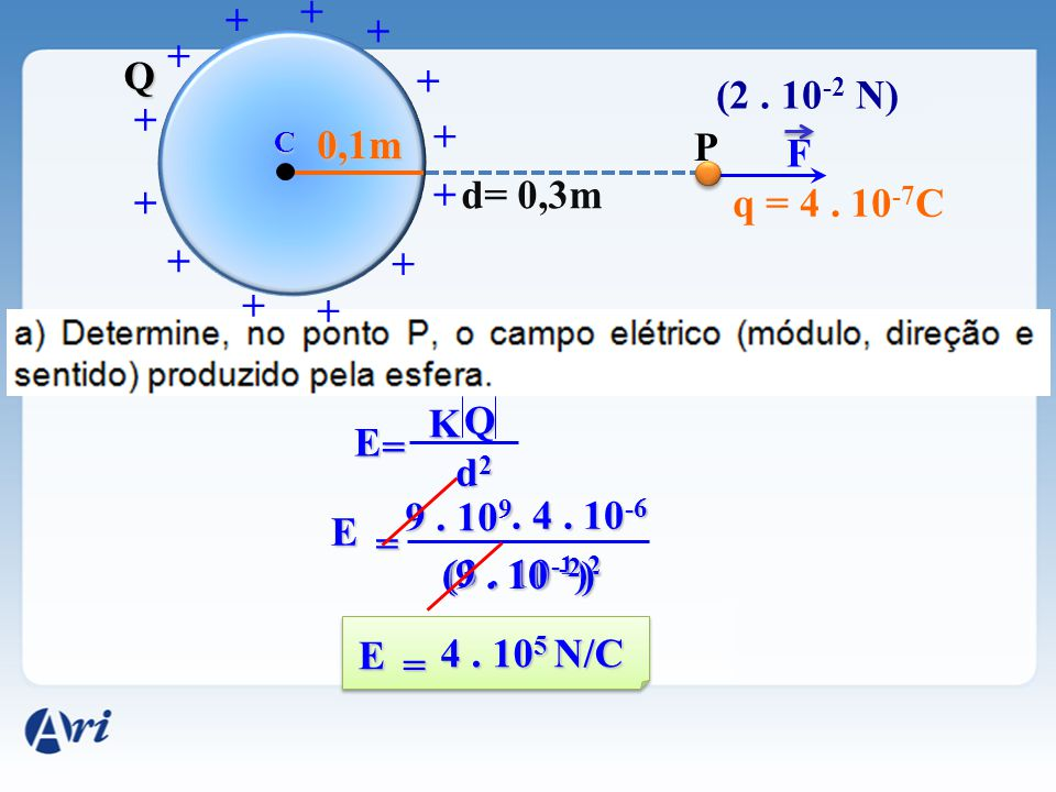 E K Q d2d2d2d2 = E 9. 10 9. 4. 10 -6 (3. 10 -1 ) 2 = (9. 10 -2 ) E 4. 10 5 N/C = F C + + + + + + + + + + + + + 0,1m Q (2. 10 -2 N) P d= 0,3m q = 4. 10