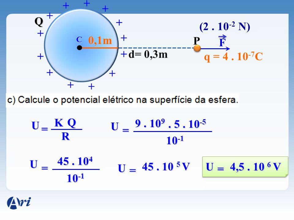 F C + + + + + + + + + + + + + 0,1m Q (2. 10 -2 N) P d= 0,3m q = 4. 10 -7 C U K Q R = U 9. 10 9. 5. 10 -5 = 10 -1 U 45. 10 4 = 10 -1 U 45. 10 5 V = U 4