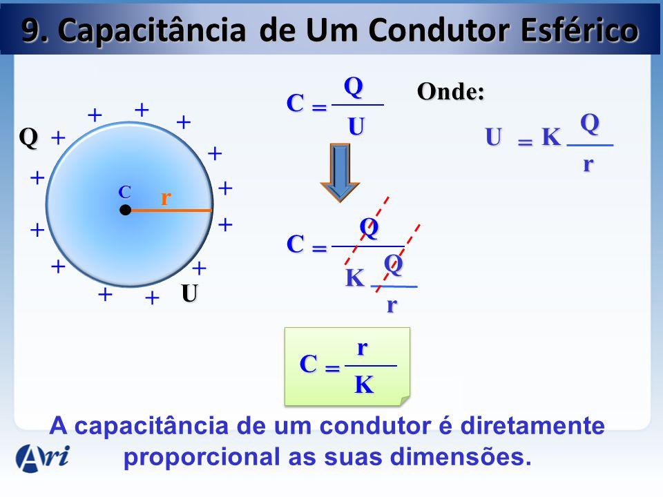 9. Capacitância de Um Condutor Esférico C + + + + + + + + + + + + + r Q U C = Q U UK Q r = Onde: C = Q K Q r C = r K A capacitância de um condutor é d