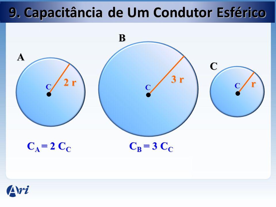 C 2 r C r C 3 r A C B C A = 2 C C C B = 3 C C 9. Capacitância de Um Condutor Esférico