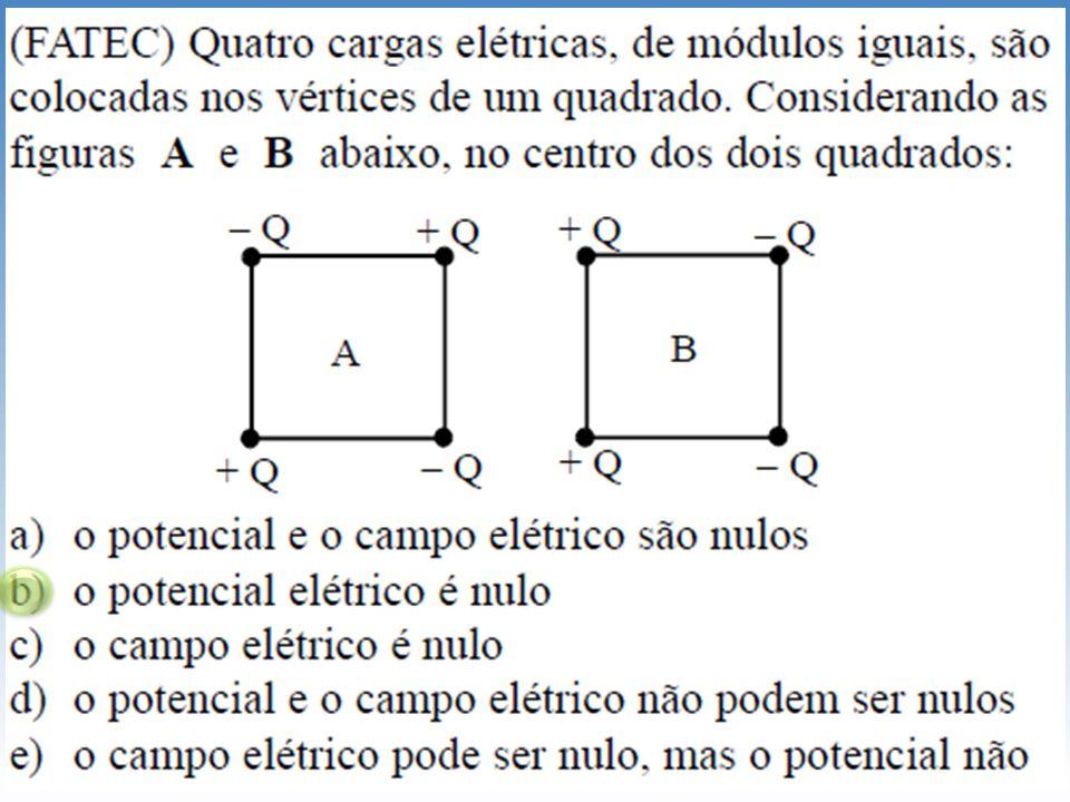 8.Capacitância Capacidade do condutor de armazenar cargas.