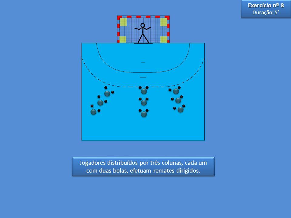 Jogadores distribuídos por três colunas, cada um com duas bolas, efetuam remates dirigidos. Exercício nº 8 Duração: 5 Exercício nº 8 Duração: 5